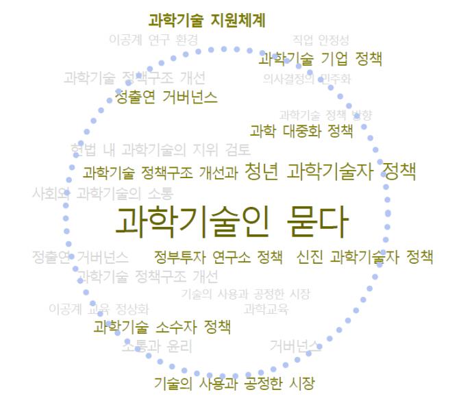 타운미팅 주최측 제공